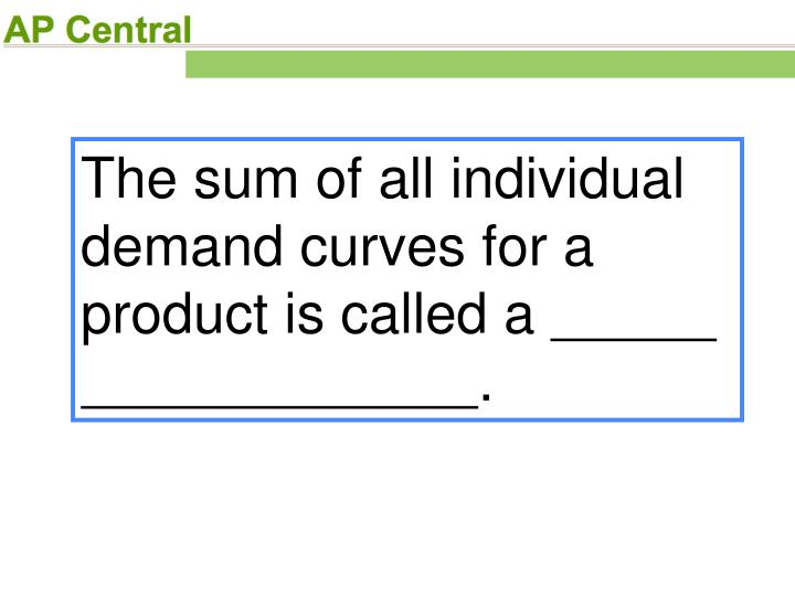 The sum of all individual demand curves for a product is called a