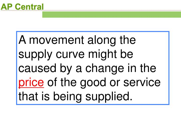 A movement along the supply curve might be caused by a change in the