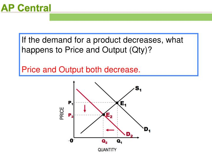 If the demand for a product decreases, what happens to Price and Output (Qty)?