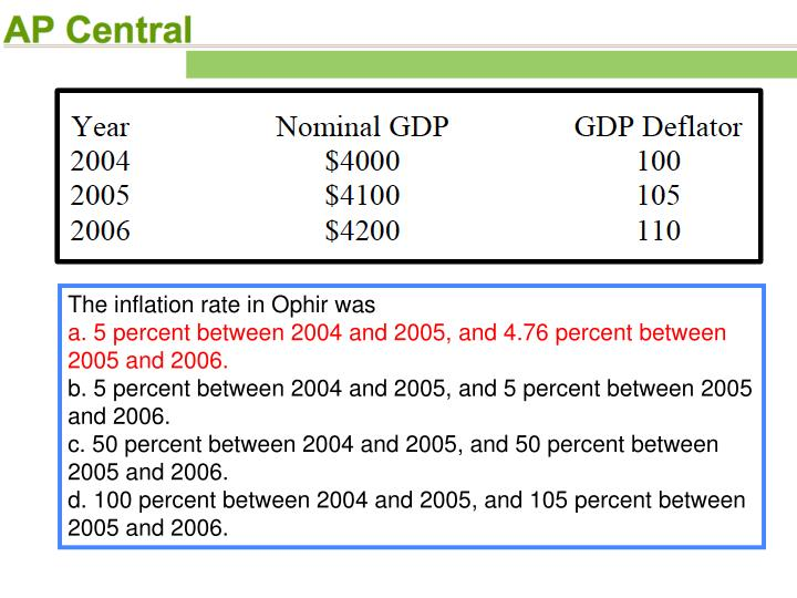 The inflation rate in Ophir was