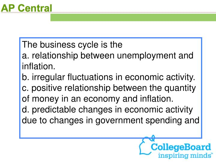 The business cycle is the