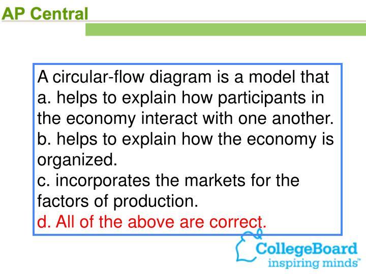 A circular-flow diagram is a model that