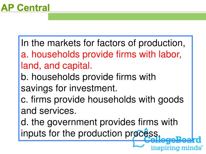 In the markets for factors of production,
