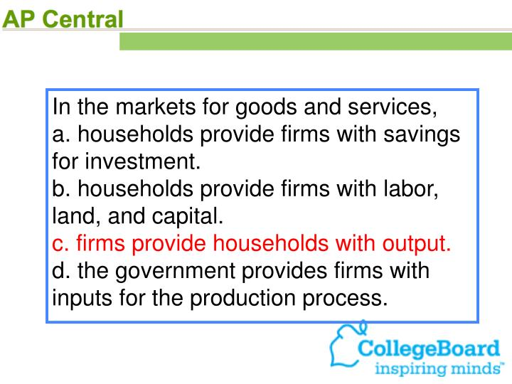 In the markets for goods and services,