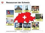 ressourcen der schweiz