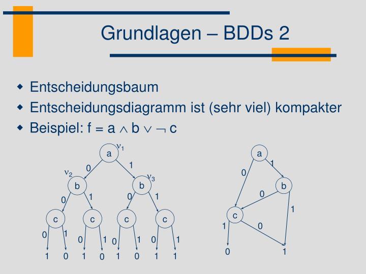 Grundlagen bdds 2