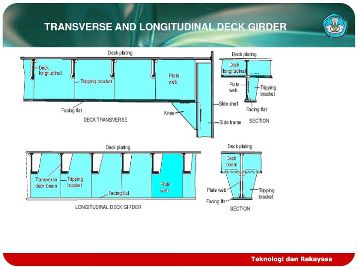TRANSVERSE AND LONGITUDINAL DECK GIRDER
