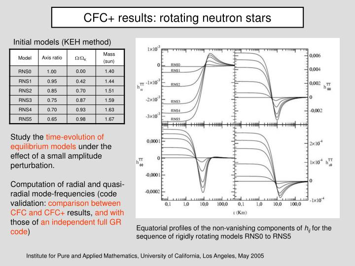 CFC+ results: rotating neutron stars