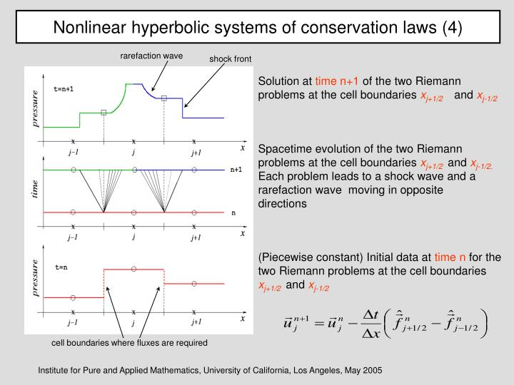 Nonlinear hyperbolic systems of conservation laws (4)