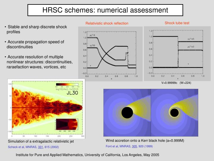 HRSC schemes: numerical assessment