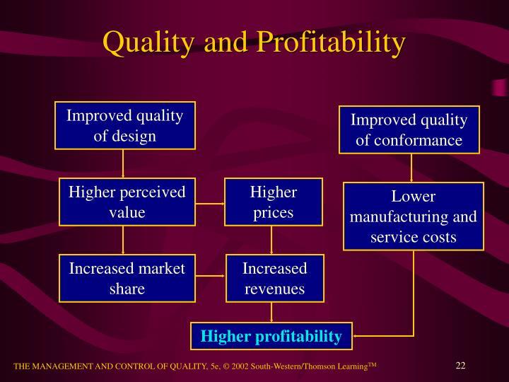 Quality and Profitability