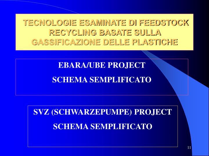 TECNOLOGIE ESAMINATE DI FEEDSTOCK RECYCLING BASATE SULLA GASSIFICAZIONE DELLE PLASTICHE
