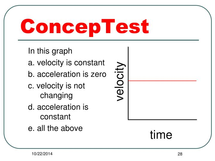In this graph