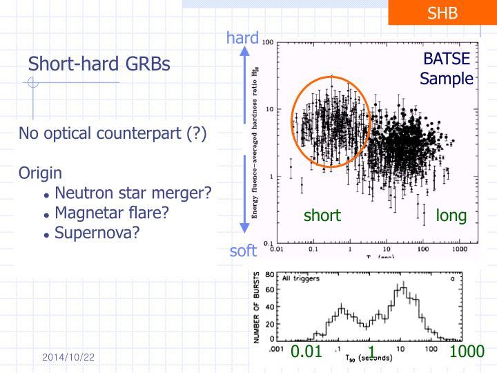 Short-hard GRBs