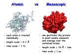 atomic vs mesoscopic