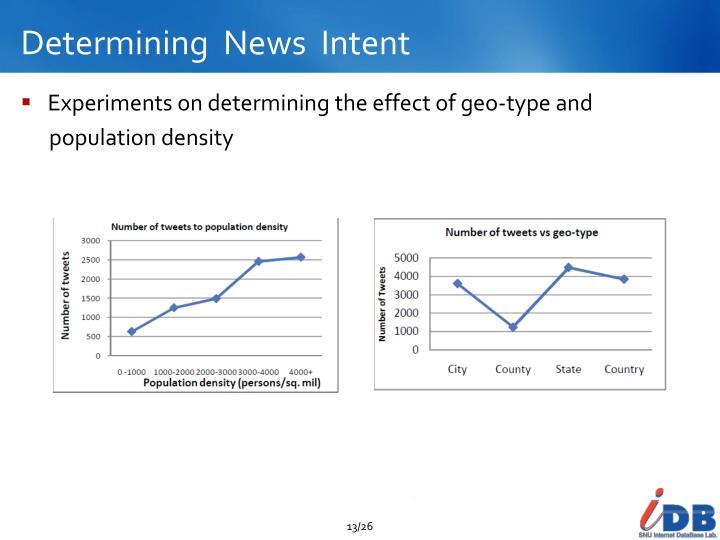 Determining  News  Intent