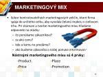 marketingov mix