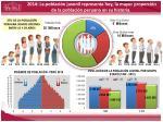2014 la poblaci n juvenil representa hoy la mayor proporci n de la poblaci n peruana en su historia