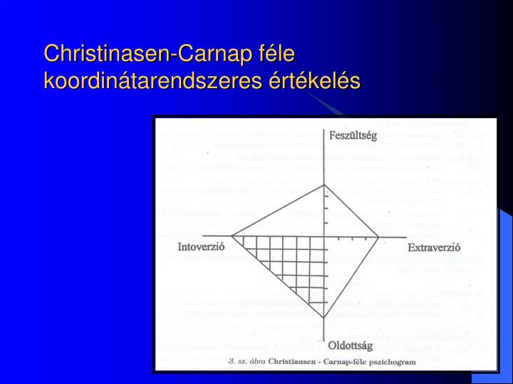 Christinasen-Carnap féle koordinátarendszeres értékelés
