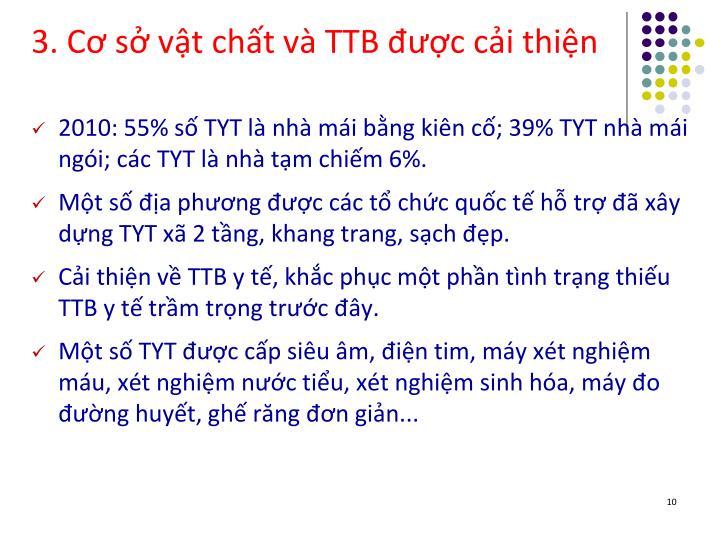 3. Cơ sở vật chất và TTB được cải thiện