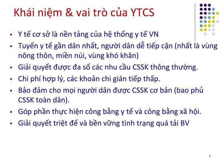 Khái niệm & vai trò của YTCS