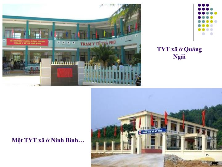 TYT xã ở Quảng Ngãi