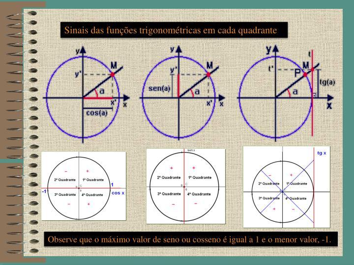 Sinais das funções trigonométricas em cada quadrante