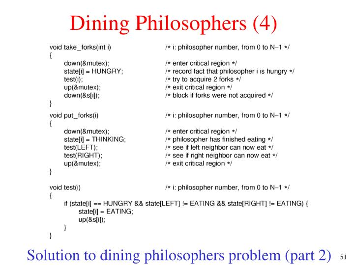 Dining Philosophers (4)