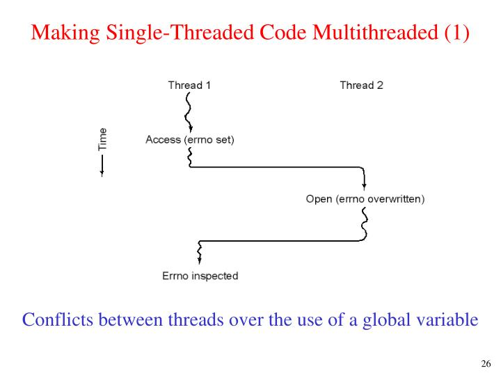 Making Single-Threaded Code Multithreaded (1)