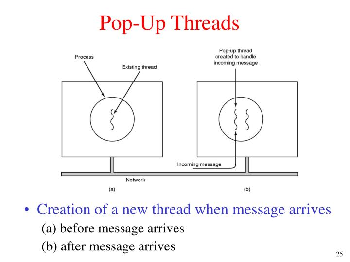 Pop-Up Threads
