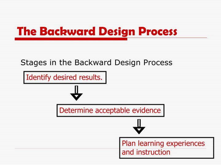 The Backward Design Process