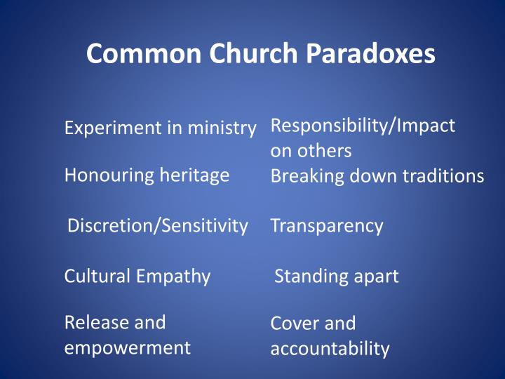 Common Church Paradoxes
