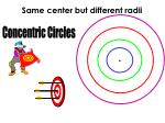 same center but different radii
