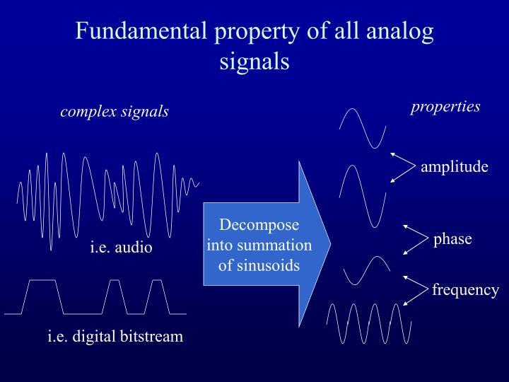 Fundamental property of all analog signals
