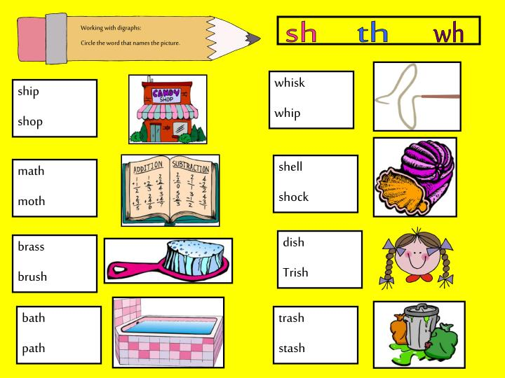 Working with digraphs: