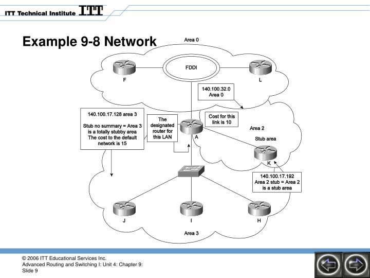 Example 9-8 Network