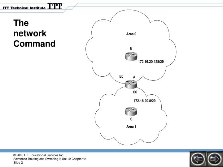 The network command