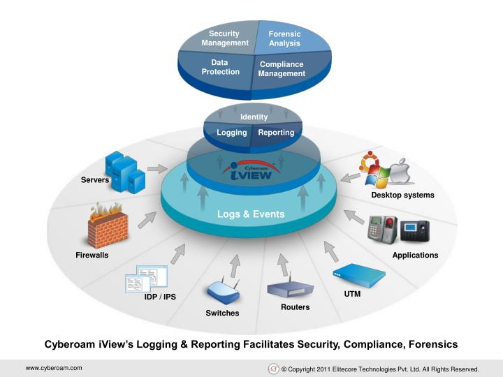 security forensics and risk management Forensic security solutions from guidance software provide the 360-degree visibility you need to understand your data we help protect the data for many of the largest organizations, in some of the most regulated industries, in the world.