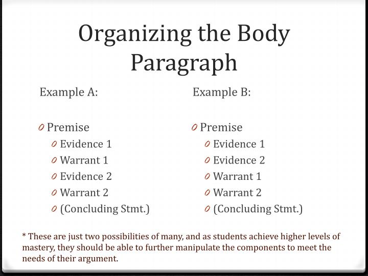 Organizing the Body Paragraph