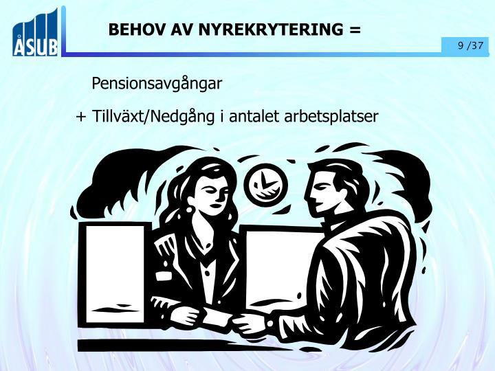 BEHOV AV NYREKRYTERING =