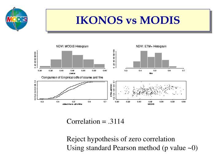 IKONOS vs MODIS