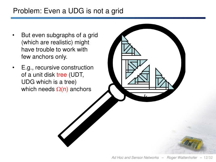 Problem: Even a UDG is not a grid