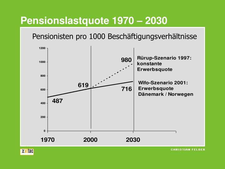 Pensionslastquote 1970 – 2030