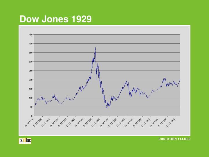 Dow Jones 1929