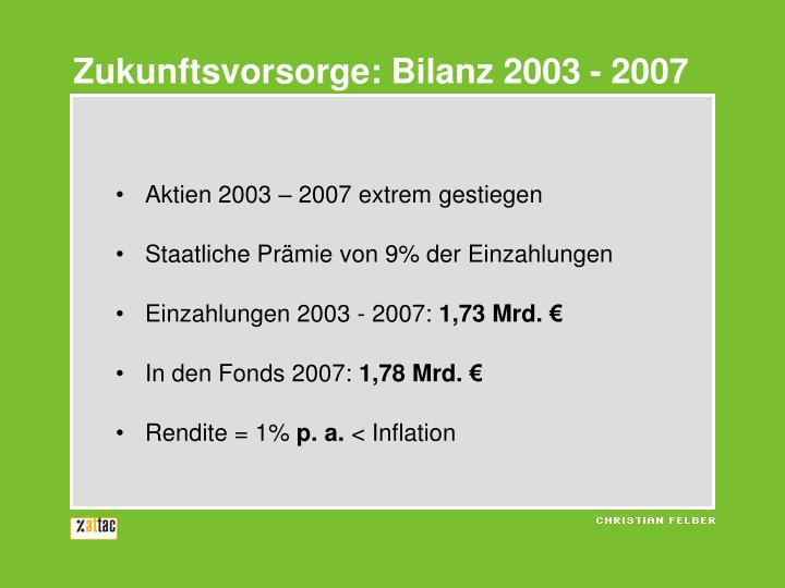 Zukunftsvorsorge: Bilanz 2003 - 2007