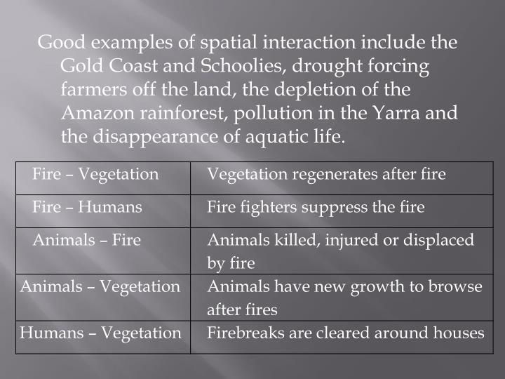 Good examples of spatial interaction include the Gold Coast and Schoolies, drought forcing farmers off the land, the depletion of the Amazon rainforest, pollution in the Yarra and the disappearance of aquatic life.