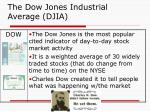 the dow jones industrial average djia