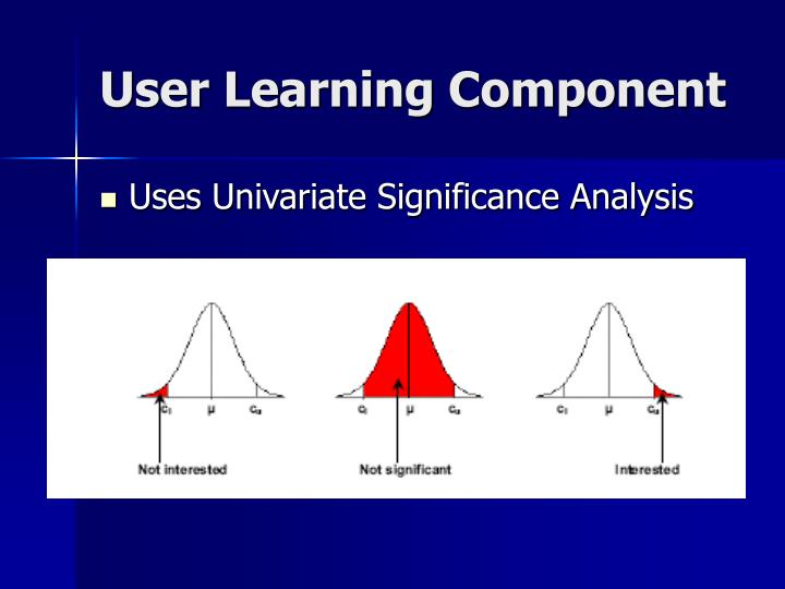 User Learning Component