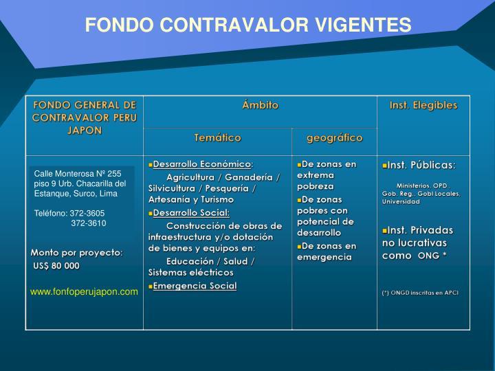 FONDO CONTRAVALOR VIGENTES