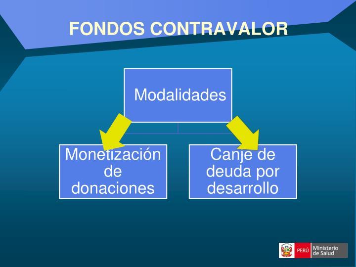Fondos contravalor1